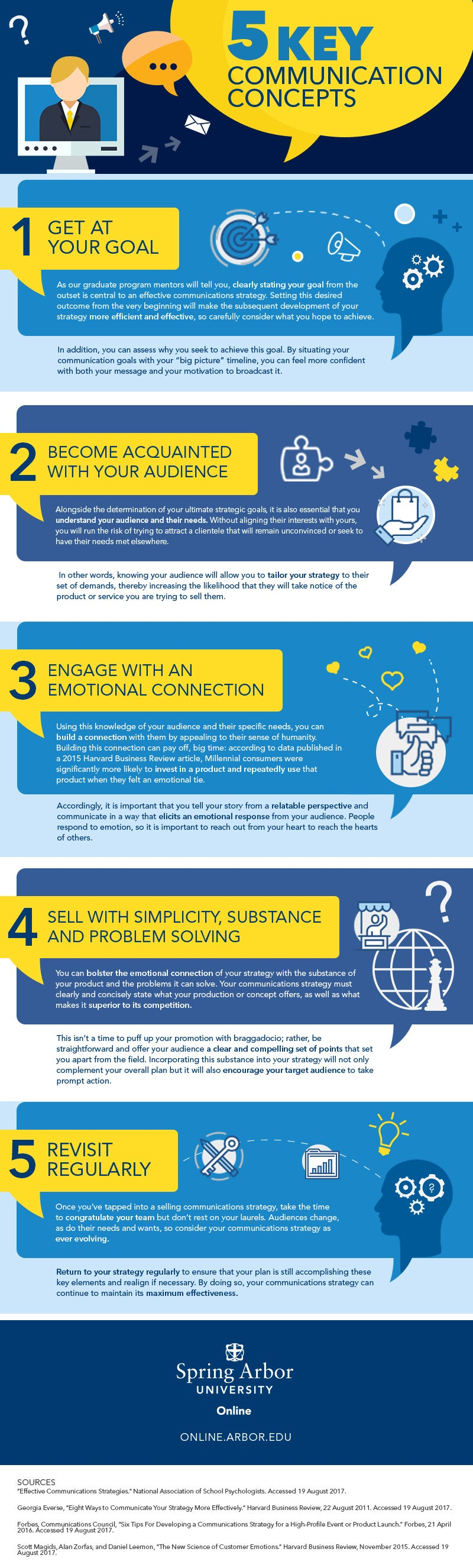 key communication tips infographic